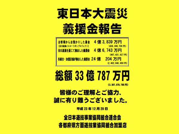 東日本大震災義援金のご報告について